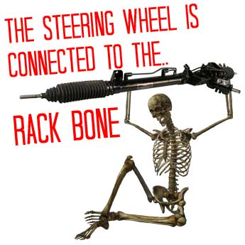 The Steering Wheel is Connected to the Rack Bone Which is Connected…