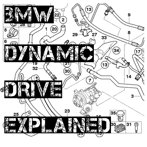 BMW Dynamic Drive Explained — Overview, Diagnostics, and More