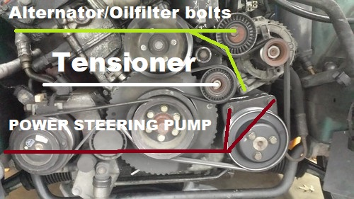bmw oil filter housing-gasket replacement 1
