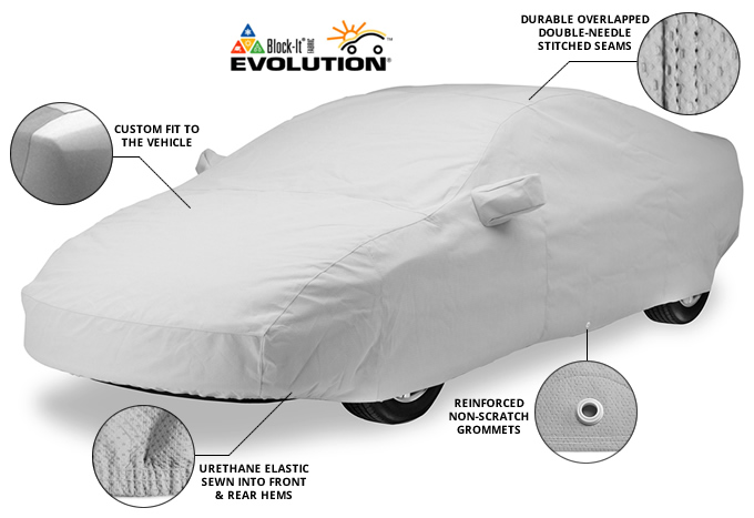 Custom Fit Car Cover C10325GK Main Image
